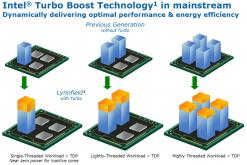 intel-turbo-boost