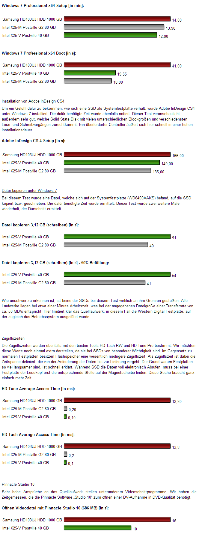 anwendungs benchmarks x25v