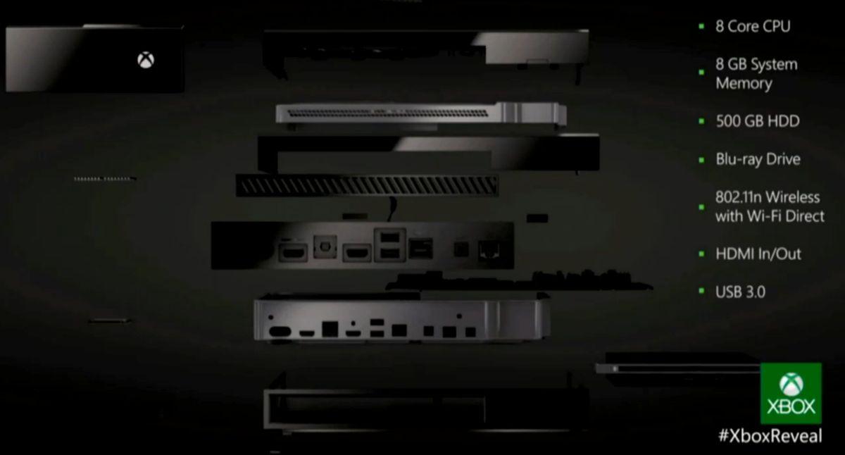 die neue xbox one allround. Black Bedroom Furniture Sets. Home Design Ideas