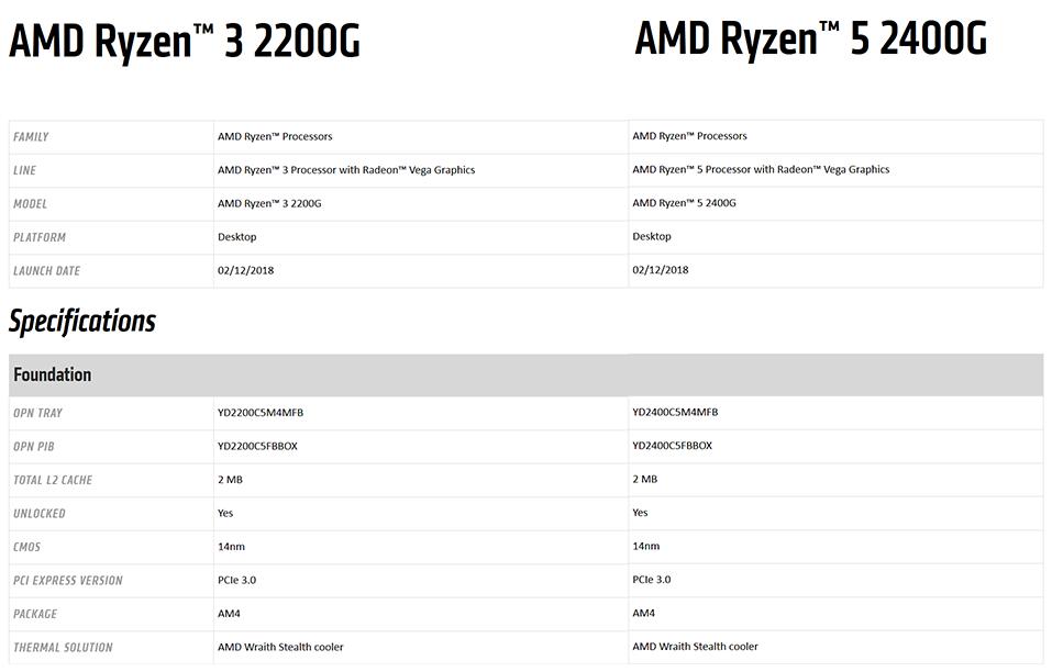 AMD Ryzen 3 2200G und 5 2400G