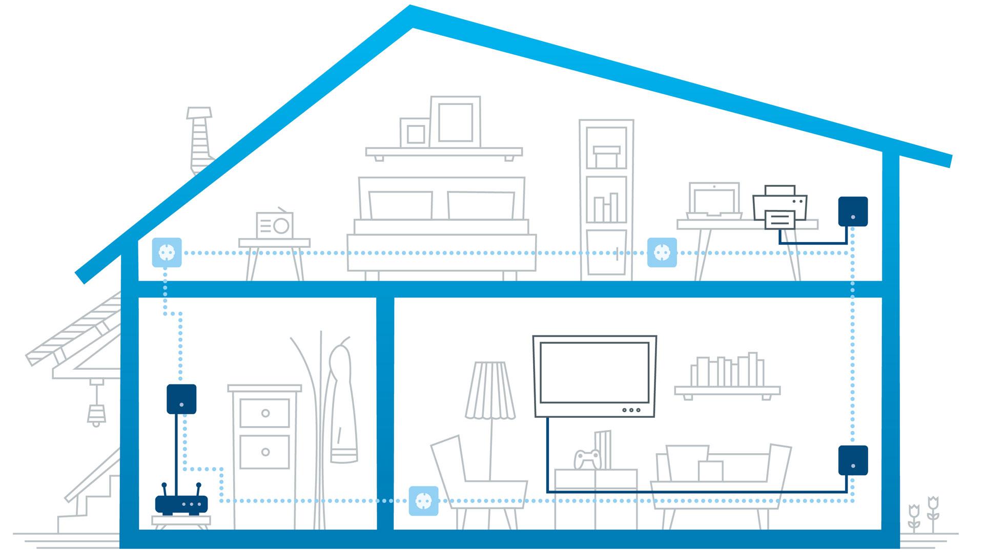 devolo dlan 1000 mini kompakter powerline adapter allround. Black Bedroom Furniture Sets. Home Design Ideas